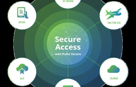 Offre Pulse Secure - Secure Access : BYOD, IoT, mobilité, Cloud, datacenter, dans les locaux de l'entreprise